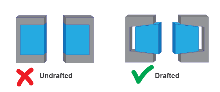 picture showing drafted and undrafted plastic parts